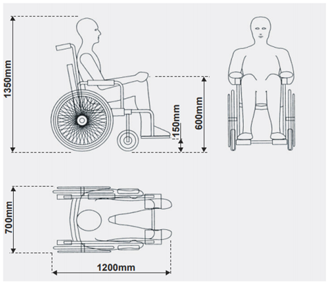 Wheelchair Guidance Images